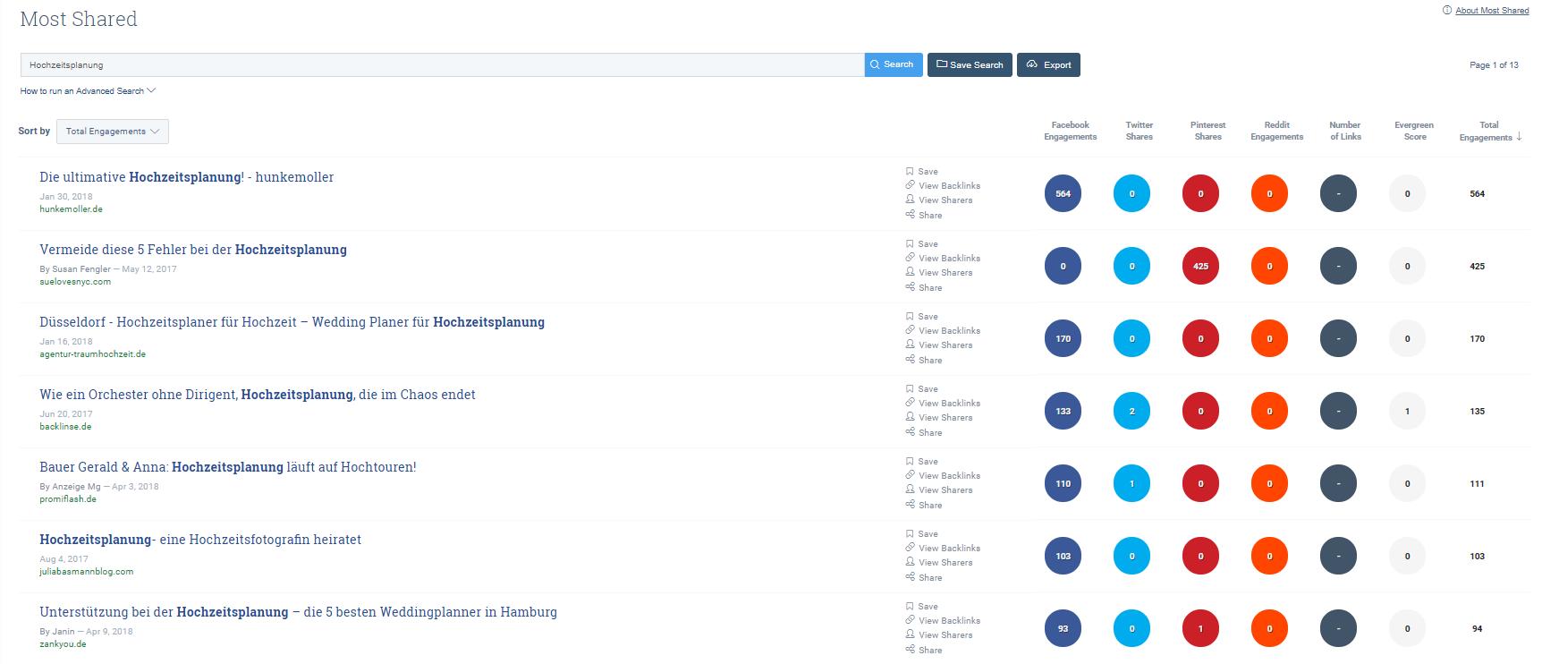 Tools für Content Recherche & Themenrecherche für Blog - eMagnetix